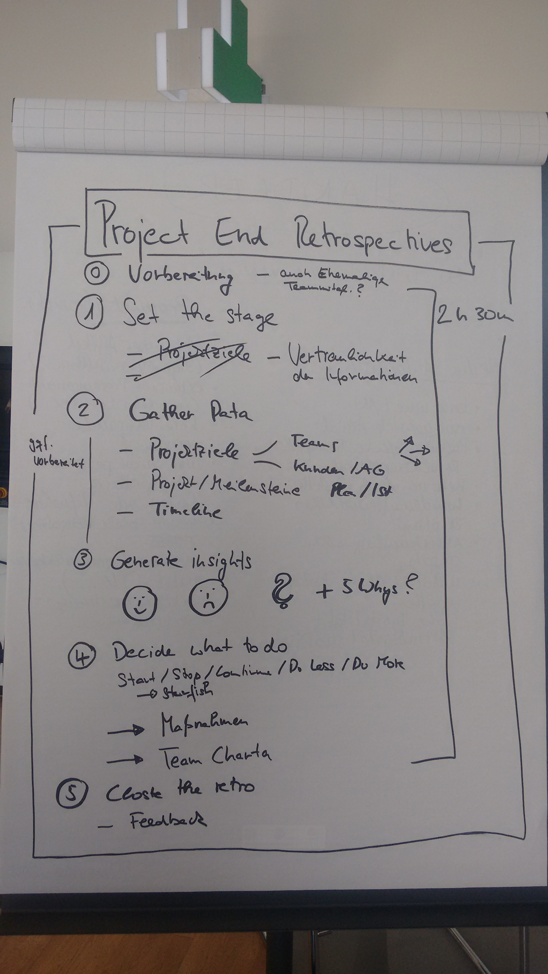 Project End Retrospective Flipchart, Agile Cologne 2017